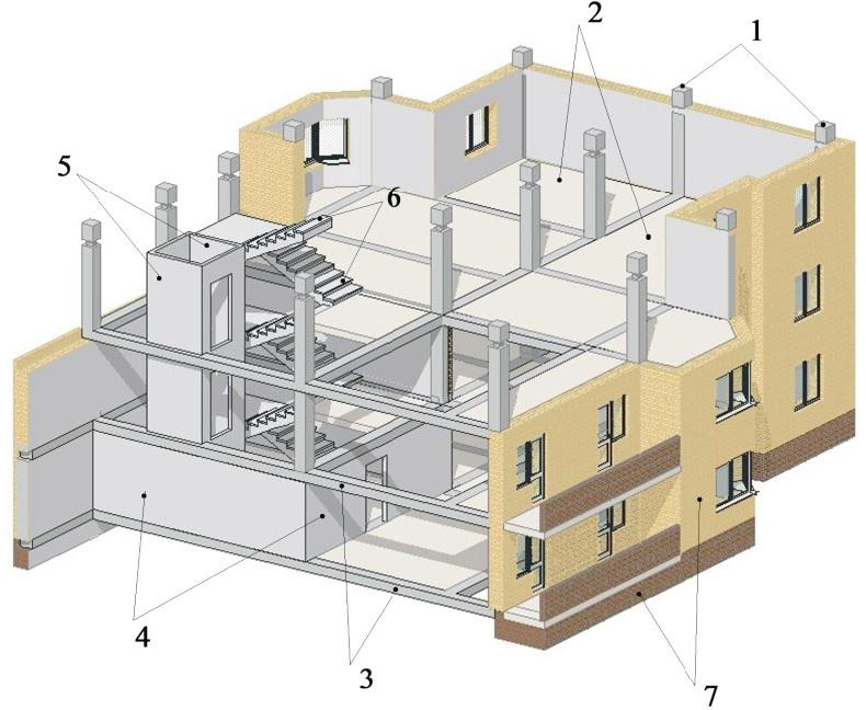 Моделирование здания со стенами-диафрагмами и с переходными этажами